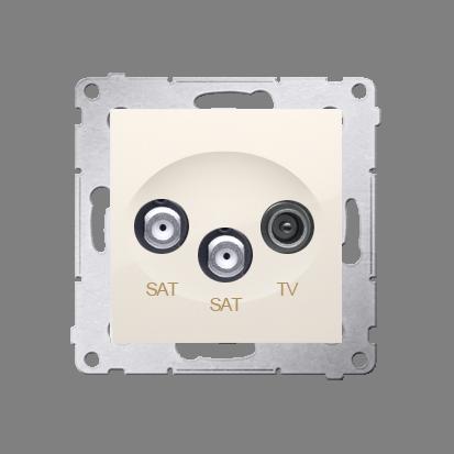 Doppel- Antennensteckdose SAT-SAT-RTV 1dB cremeweiß matt Simon 54 Premium Kontakt Simon DASK2.01/41